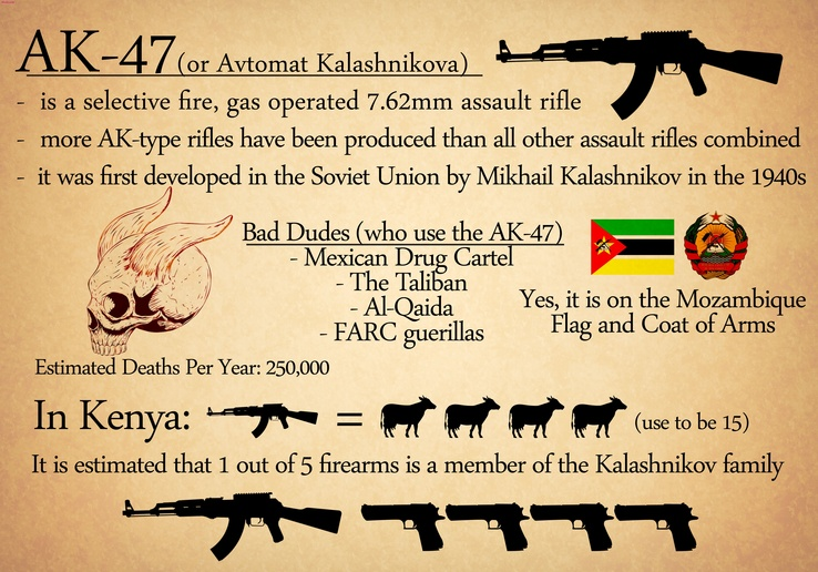 857544-AK-47,rifle,military,text,typography,infographics.jpg
